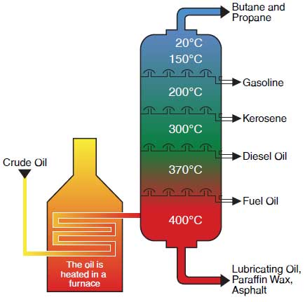 Gas Engines Additives Gas Free Engine Image For User